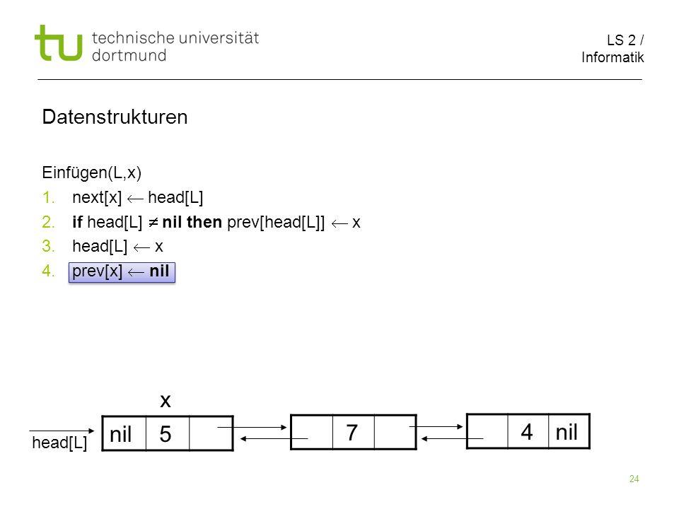x nil 5 7 4 nil Datenstrukturen Einfügen(L,x) next[x]  head[L]